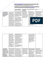 FSF SD PolicyQuestions Updated 5-5-15