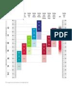 escala de notas.pdf