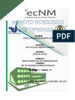 Ejemplo Practico De Normalizacion.docx