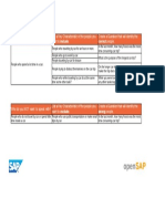 OpenSAP Dr1 Week 2 Unit 4 Participant Profile RR