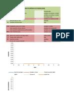 Control de Inventarios Con Demanda Deterministica 1 Excel