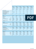 3 CP Datasheet