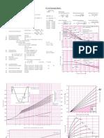 Formula Sheets Ch 14
