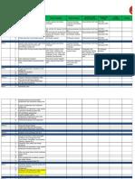Checklist Dokumen POKJA MFK