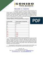 Adoración  vs Concierto.pdf