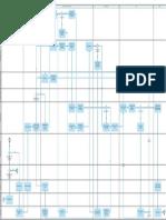 Pasadena Plan Check Flowchart