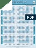 IDEX Diamond Price List Rounds_DRB_October2017