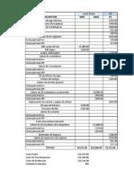 Ejercicios Paraa Calcular Formulas de Producción