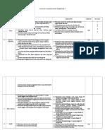 Kisi-kisi Tema 3 Kelas 1, Soal & Kunci Jawaban