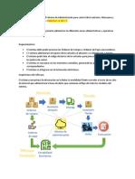 Propuesta de Desarrollo Del Sistema de Administración Para Control de Inventarios