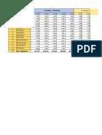 Data Sapras Argapura Edited