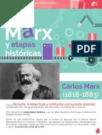 18_Marx_y_sus_etapas.pdf