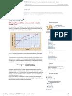 JFB INGENIERÍA_ El Factor de Potencia (FP) en Accionamientos de Velocidad Variable AC y DC