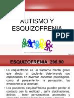 Autismo y Esquizofrenia