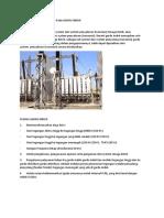 Distribusi Transmisi Gardu Induk