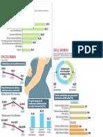 Informe Población Mundial 2017
