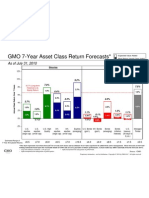 GMO - 7 Year Asset Class Forecasts (July 2010)