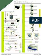 ESP - Gestión Electrónica - ABS - Knorr - Constellation - V.0.0