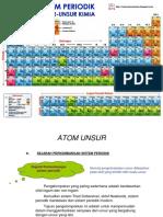 Atom Unsur