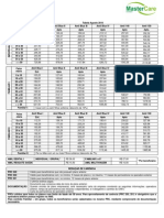 Tabela de Preço Amil - Individual e Familiar