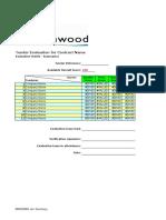 ITT Evaluation Matrix