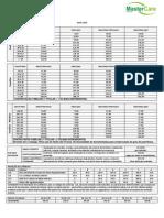 Tabela de Preço Samcil - Individual e Familiar