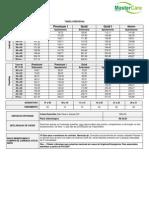 Tabela de Preço Trasmontano - Individual e Familiar