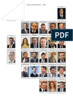 Who is Who - Kosovo Government 2017