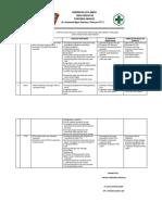 4.1.1. 3 Catatan Hasil Analisis Dan Identifikasi Kebutuhan Kegiatan Ukm
