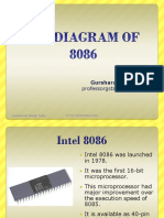 Pin Diagram of 8086