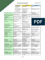 Dicionário de Barragens A a Z TODOS IDIOMAS _(definitiva_)g.pdf