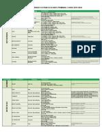 Catálogo-actividades-Primaria