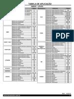 Tabela Aplicação V1 a 9.pdf