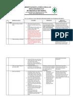 Analis Permasalahan Dan Rencana Tindak Lanjut Program Promosi Kesehatan Puskesmas Rundeng