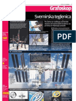 Infografika ISS i svemirske stanice - Svemirska teglenica