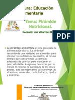 priramide nutricional