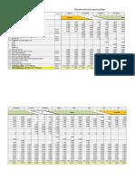 Perhitungan Pola Tanam-Keb Air Ir-UNDARIS-29052015