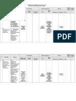 Pemetaan Administrasi Umum Kls X SMK PJJ