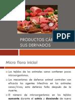 productoscrnicosysusderivados-121019172305-phpapp01
