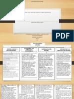Unidad 2 Paso 3 –fase individual-Dario Cantillo (1).pptx