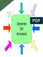 Sensor  AutoMovil