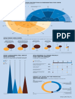 Data Economy Financial Services