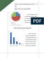 Survey Figures