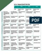 criteria sheet