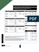 Mano de obra (Boletín CAPECO).pdf