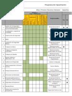 M-GI-2-F3 Programa de Capacitación - Recursos Humanos 2014
