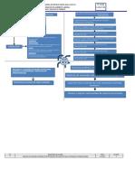 Pt-sst-01 Procediminto Para La Determinacion Del Ambiente Laboral