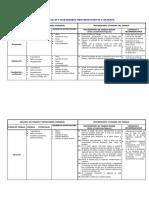 Ast-Ensa-c-cp 007 Retiro de Medidores de AP y Totalizadores Para Mantto y Contraste