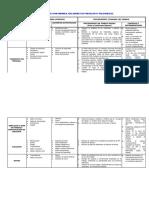 Ast-Ensa-d-r-003 Cambio de Aisladores Portabarra, Aisladores de Porcelana y Polimericos