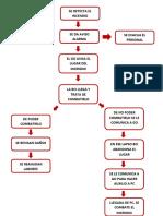 DIAGRAMA FLUJO.docx